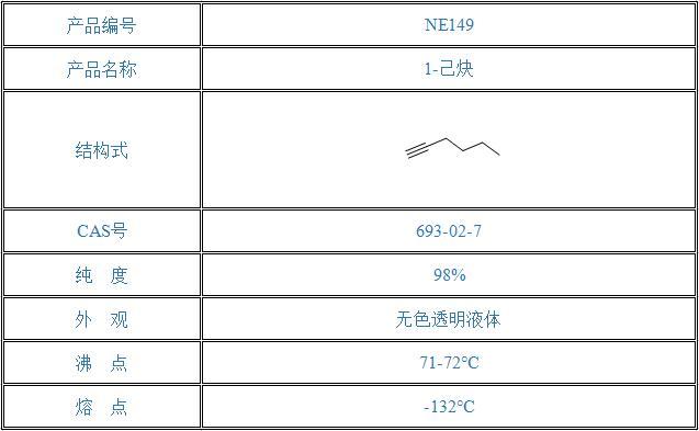 1-己炔(693-02-7)