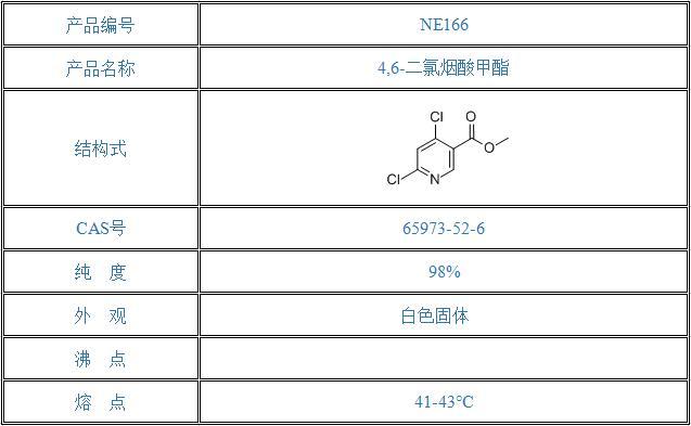 4,6-二氯烟酸甲酯(65973-52-6)