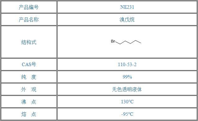 溴戊烷(110-53-2)