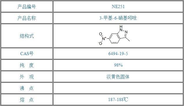 3-甲基-6-硝基吲唑(6494-19-5)