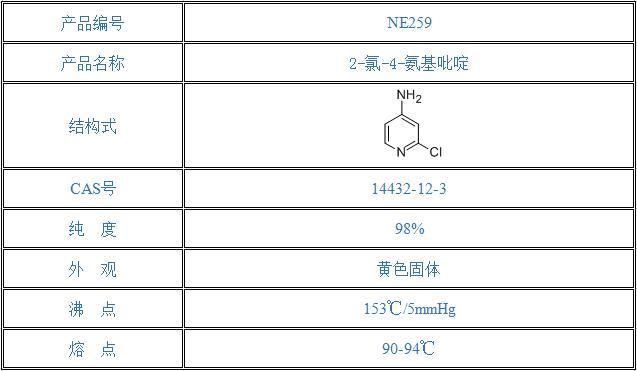 2-氯-4-氨基吡啶(14432-12-3)